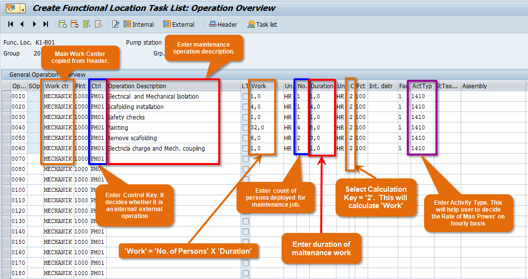 Funxtional Location Task List Operations screen