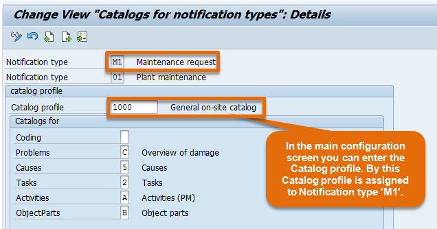 Catalog Profile Assignment to Notification Type