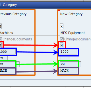 Equipment Category change criteria