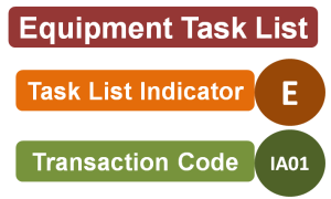 Equipment task List pic