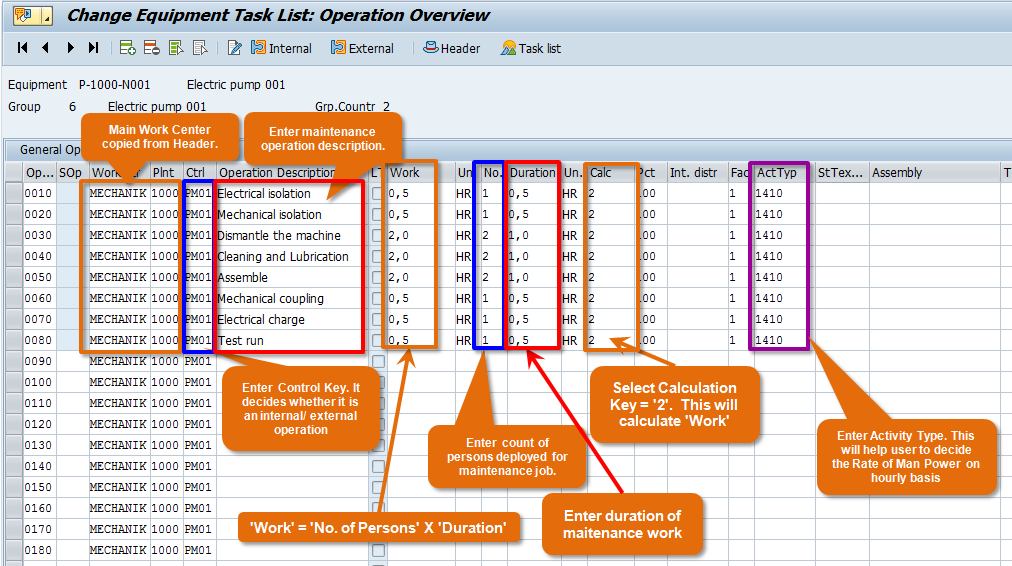 Task List operations