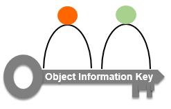 Object Info Key