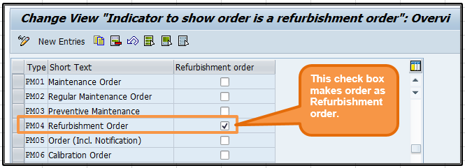 Refurbishment Order indicator