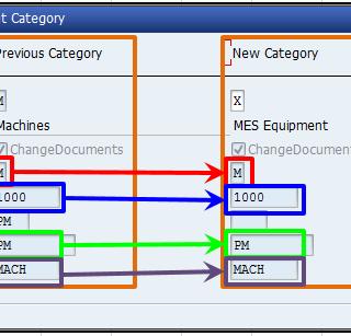 Equipment Category change criteria
