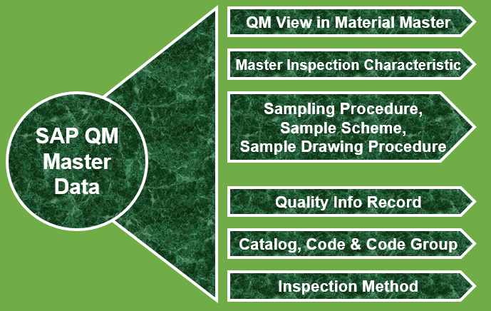Quality Management System Procedure Template 13 Sample